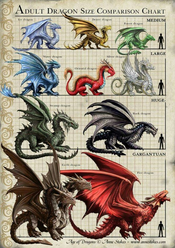 Dragon Size Comparison Chart.jpg